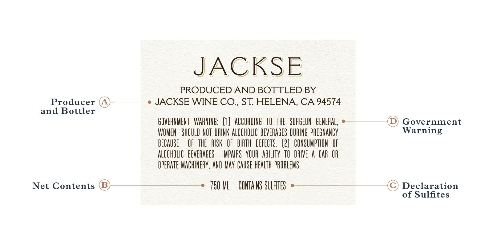 Back Wine Label Diagram